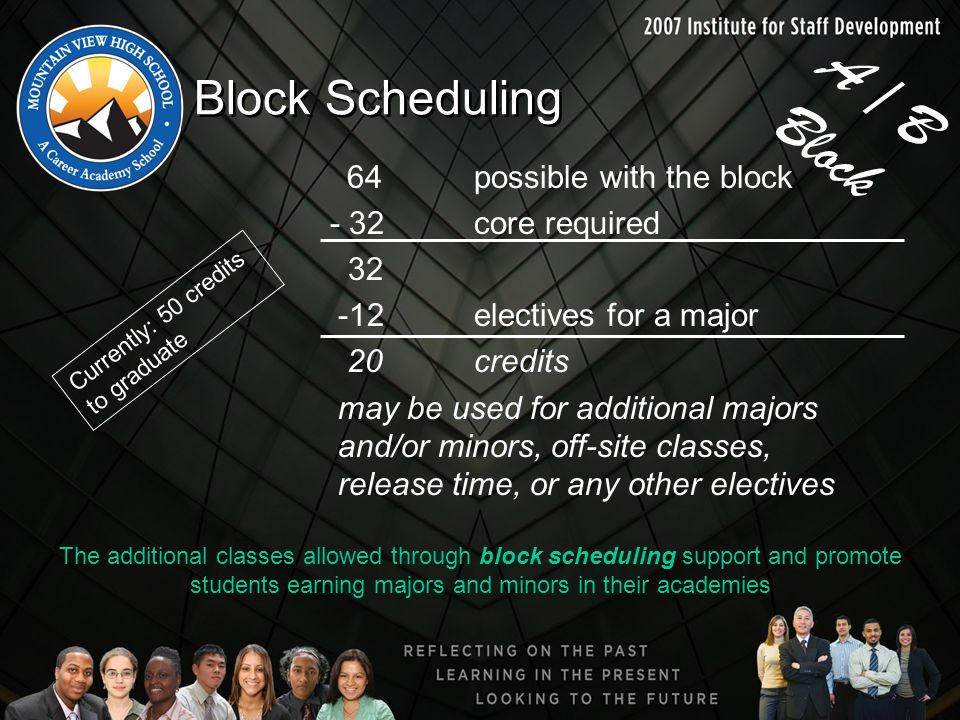 The additional classes allowed through block scheduling support and promote students earning majors and minors in their academies Currently: 50 credits to graduate Block Scheduling 64 possible with the block - 32core required 32 -12 electives for a major 20 credits may be used for additional majors and/or minors, off-site classes, release time, or any other electives A / B Block