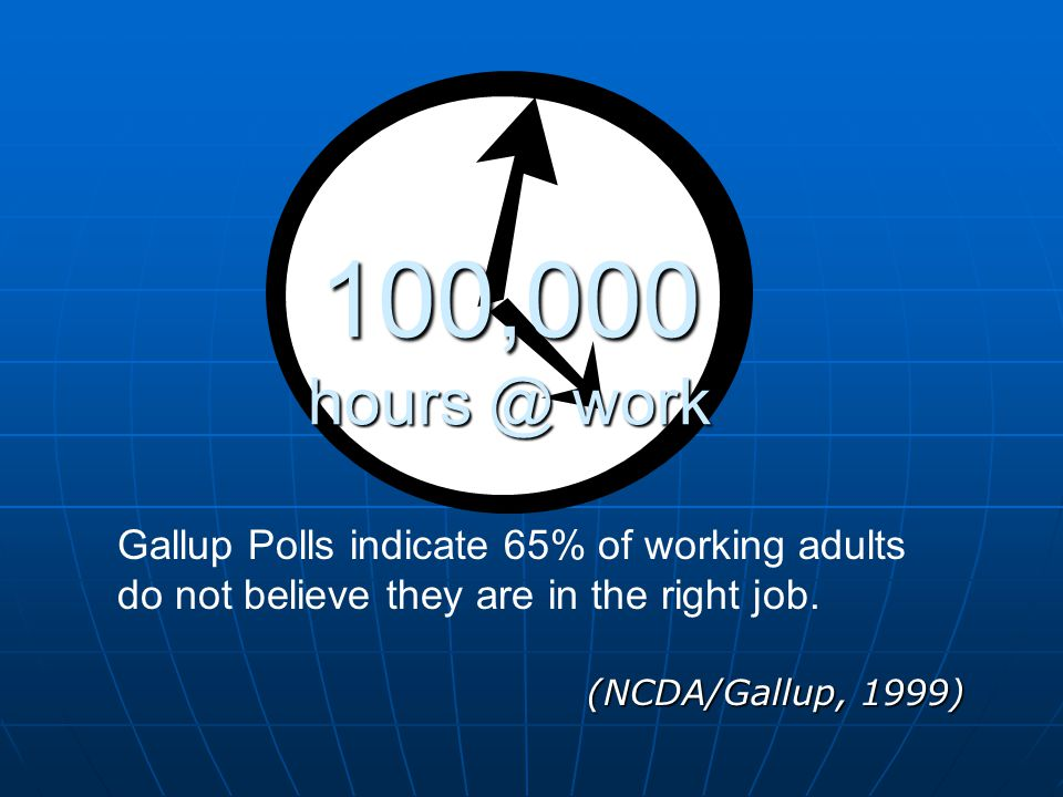 (NCDA/Gallup, 1999) Gallup Polls indicate 65% of working adults do not believe they are in the right job.