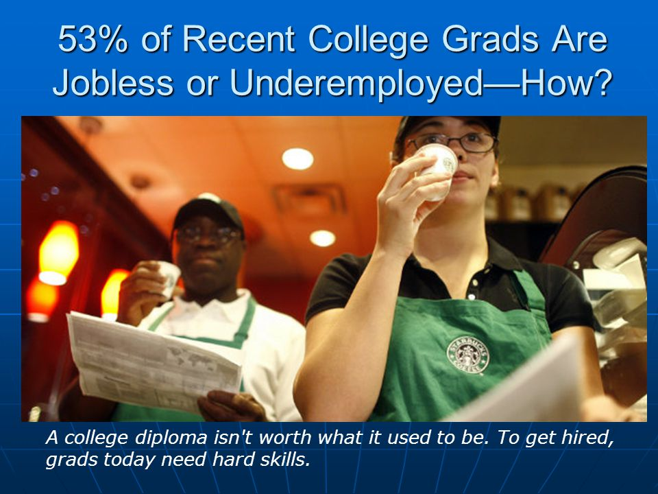53% of Recent College Grads Are Jobless or Underemployed—How.