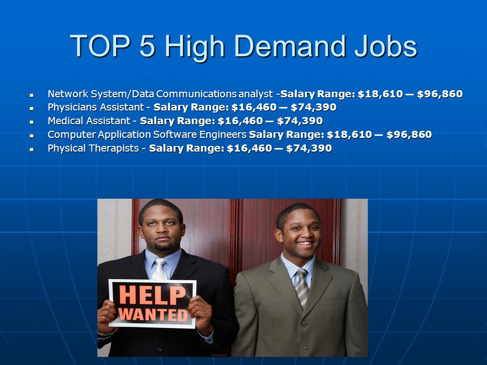 TOP 5 High Demand Jobs Network System/Data Communications analyst -Salary Range: $18,610 — $96,860 Network System/Data Communications analyst -Salary Range: $18,610 — $96,860 Physicians Assistant - Salary Range: $16,460 — $74,390 Physicians Assistant - Salary Range: $16,460 — $74,390 Medical Assistant - Salary Range: $16,460 — $74,390 Medical Assistant - Salary Range: $16,460 — $74,390 Computer Application Software Engineers Salary Range: $18,610 — $96,860 Computer Application Software Engineers Salary Range: $18,610 — $96,860 Physical Therapists - Salary Range: $16,460 — $74,390 Physical Therapists - Salary Range: $16,460 — $74,390