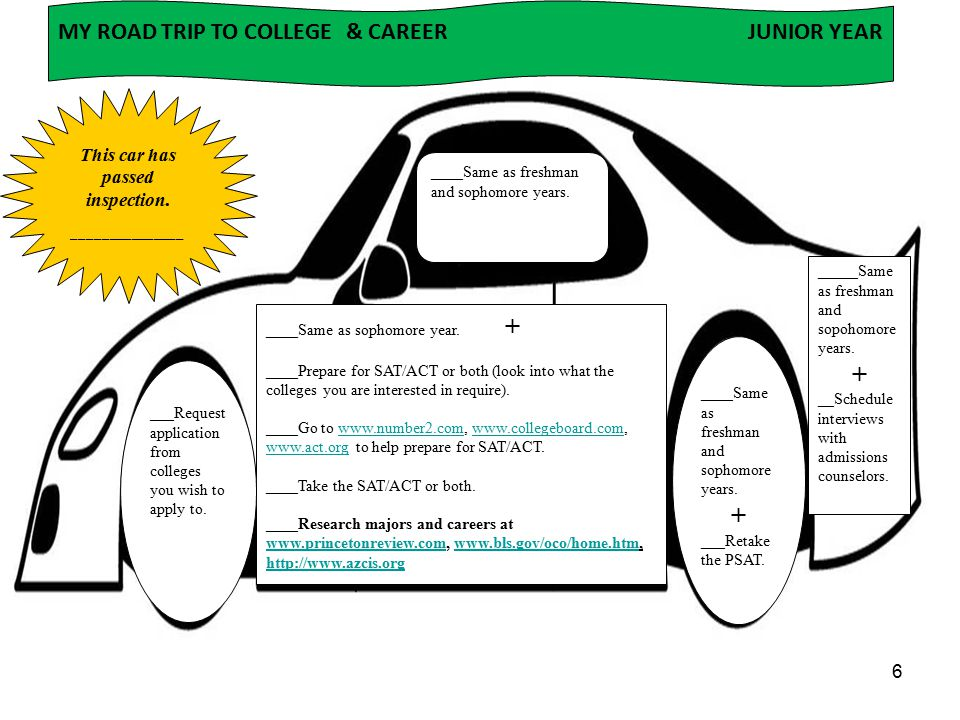 7 ____Contact colleges to see if they received your application.