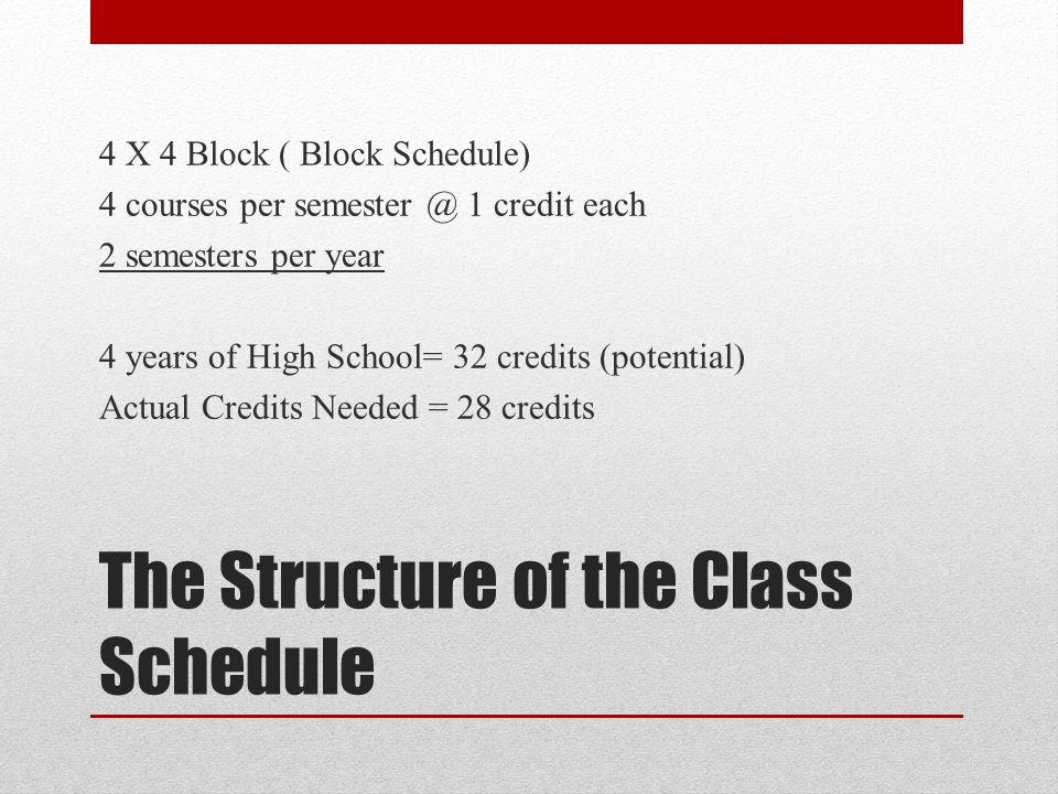 The Structure of the Class Schedule 4 X 4 Block ( Block Schedule) 4 courses per semester @ 1 credit each 2 semesters per year 4 years of High School=