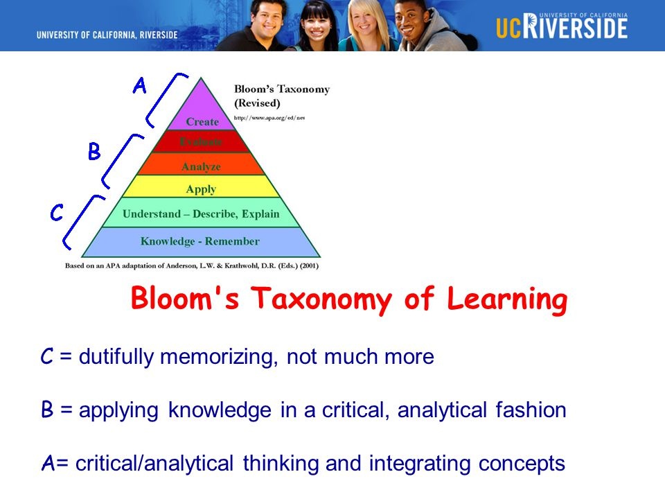 C B A Bloom s Taxonomy of Learning C = dutifully memorizing, not much more B = applying knowledge in a critical, analytical fashion A = critical/analytical thinking and integrating concepts C B A C B A C B A C B A C B C B A C B C B C A B C
