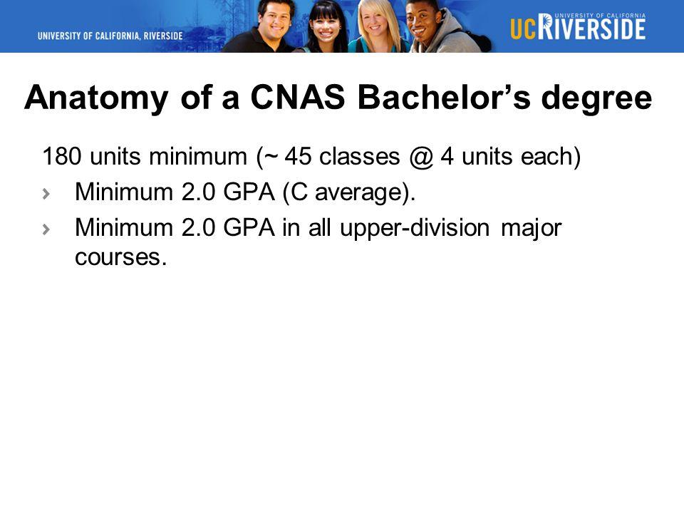 Anatomy of a CNAS Bachelor's degree 180 units minimum (~ 45 classes @ 4 units each) Minimum 2.0 GPA (C average).