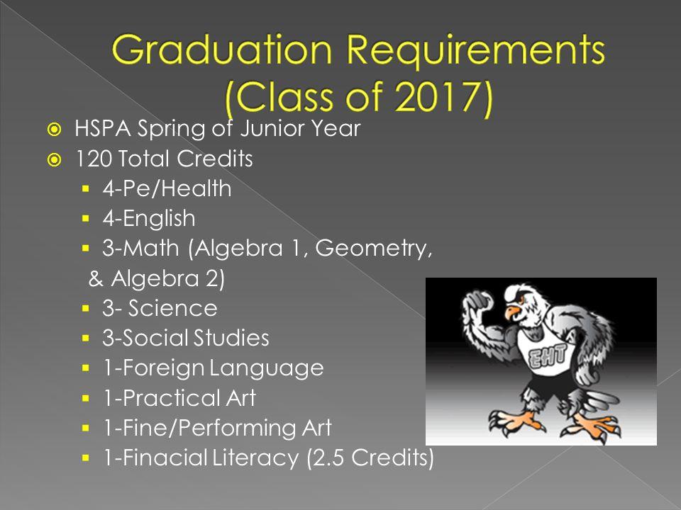  HSPA Spring of Junior Year  120 Total Credits  4-Pe/Health  4-English  3-Math (Algebra 1, Geometry, & Algebra 2)  3- Science  3-Social Studies  1-Foreign Language  1-Practical Art  1-Fine/Performing Art  1-Finacial Literacy (2.5 Credits)