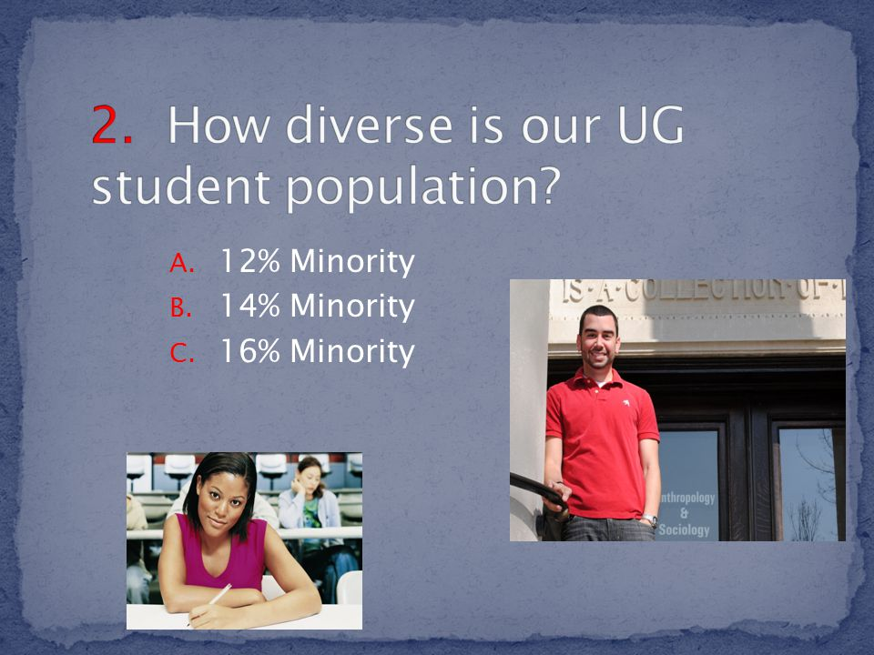 A. 12% Minority B. 14% Minority C. 16% Minority