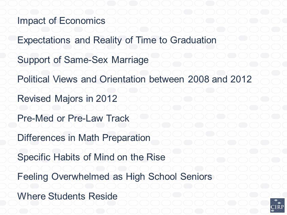 For More Information www.heri.ucla.edu john.pryor@ucla.edu