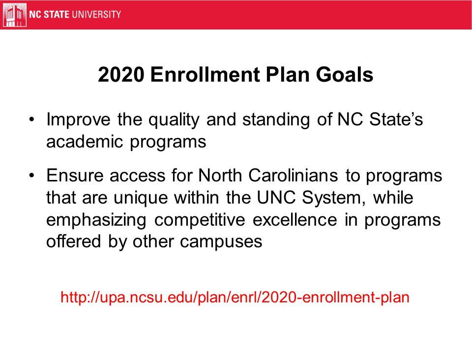 2020 UG Enrollment Plan: Next Steps Maintain freshman and transfer enrollment trajectories.