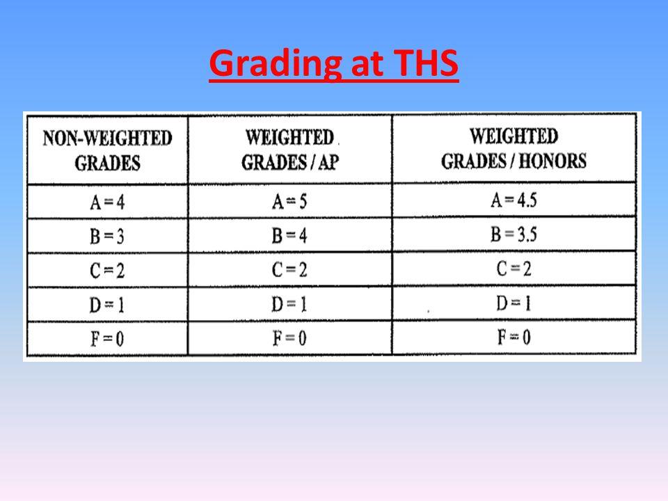 Grading at THS