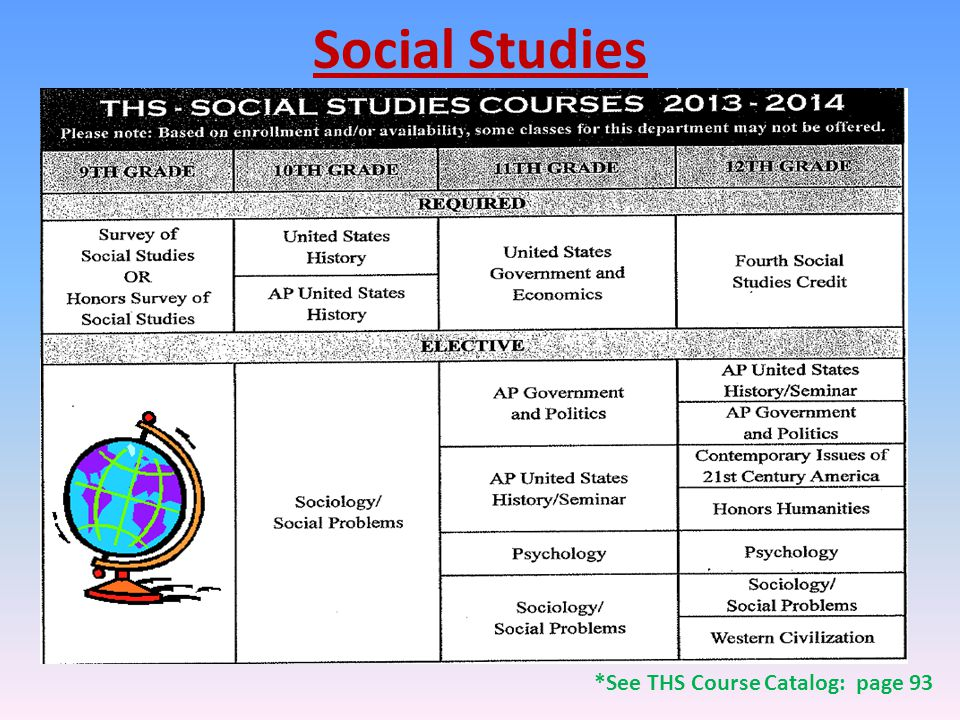 Social Studies *See THS Course Catalog: page 93