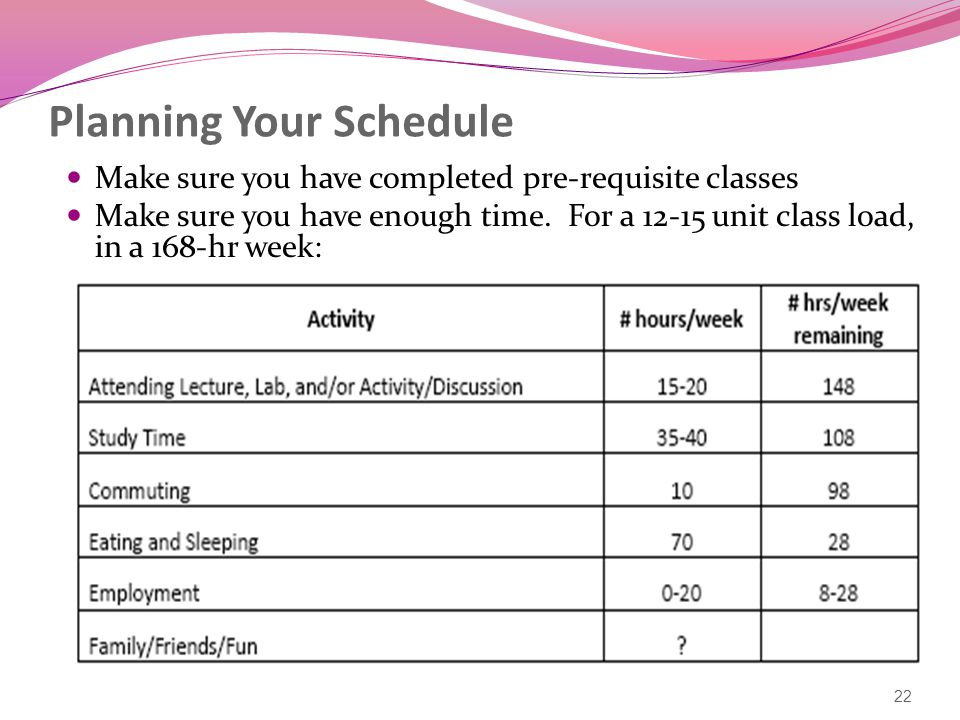 Planning Your Schedule Make sure you have completed pre-requisite classes Make sure you have enough time.