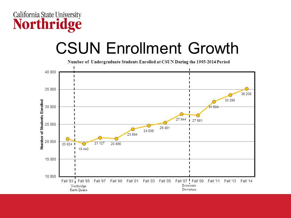 CSUN Continuing Student Enrollment
