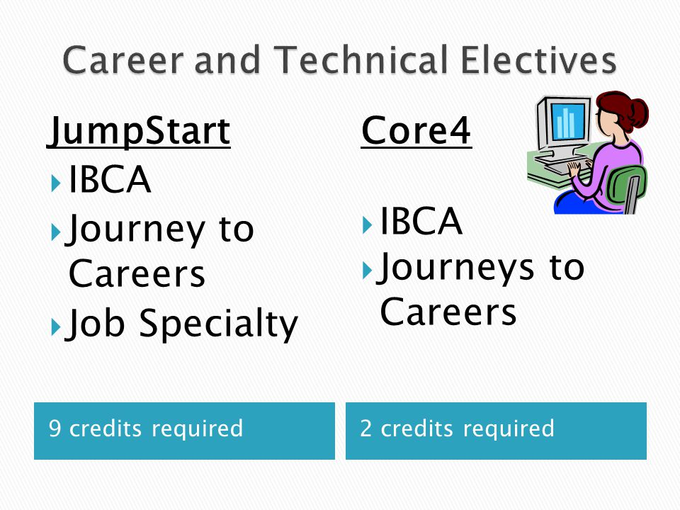 9 credits required2 credits required JumpStart  IBCA  Journey to Careers  Job Specialty Core4  IBCA  Journeys to Careers
