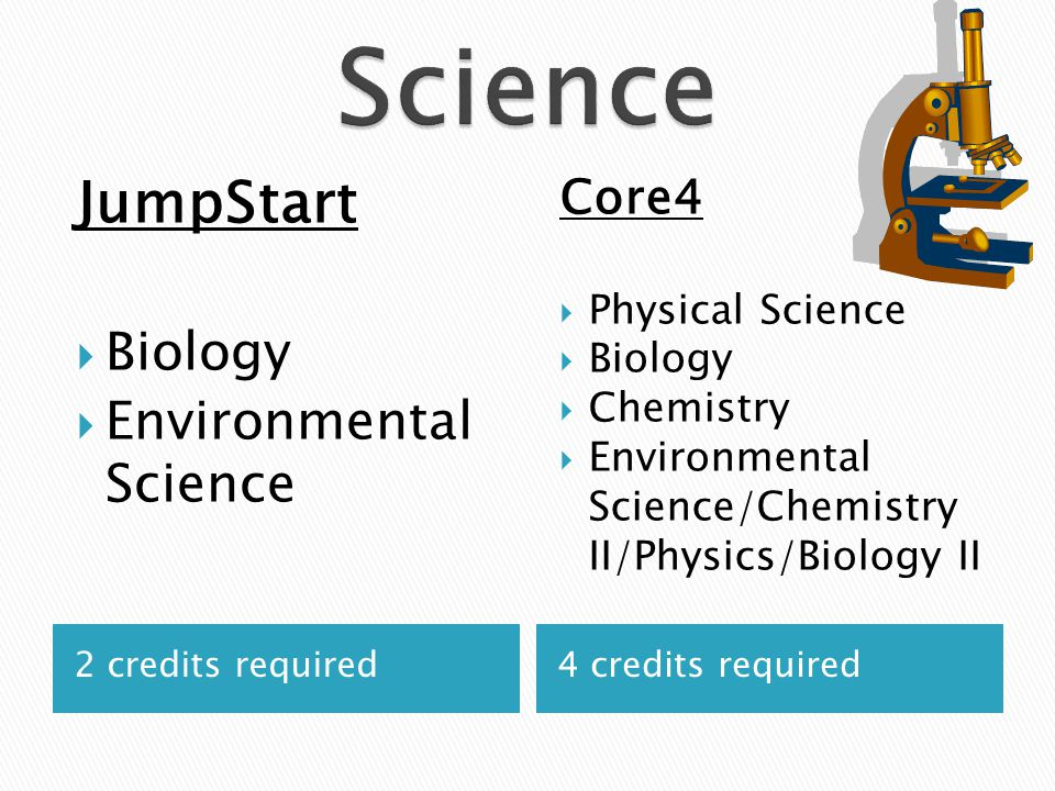 2 credits required4 credits required JumpStart  Biology  Environmental Science Core4  Physical Science  Biology  Chemistry  Environmental Scienc
