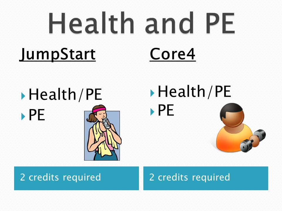 2 credits required JumpStart  Health/PE  PE Core4  Health/PE  PE