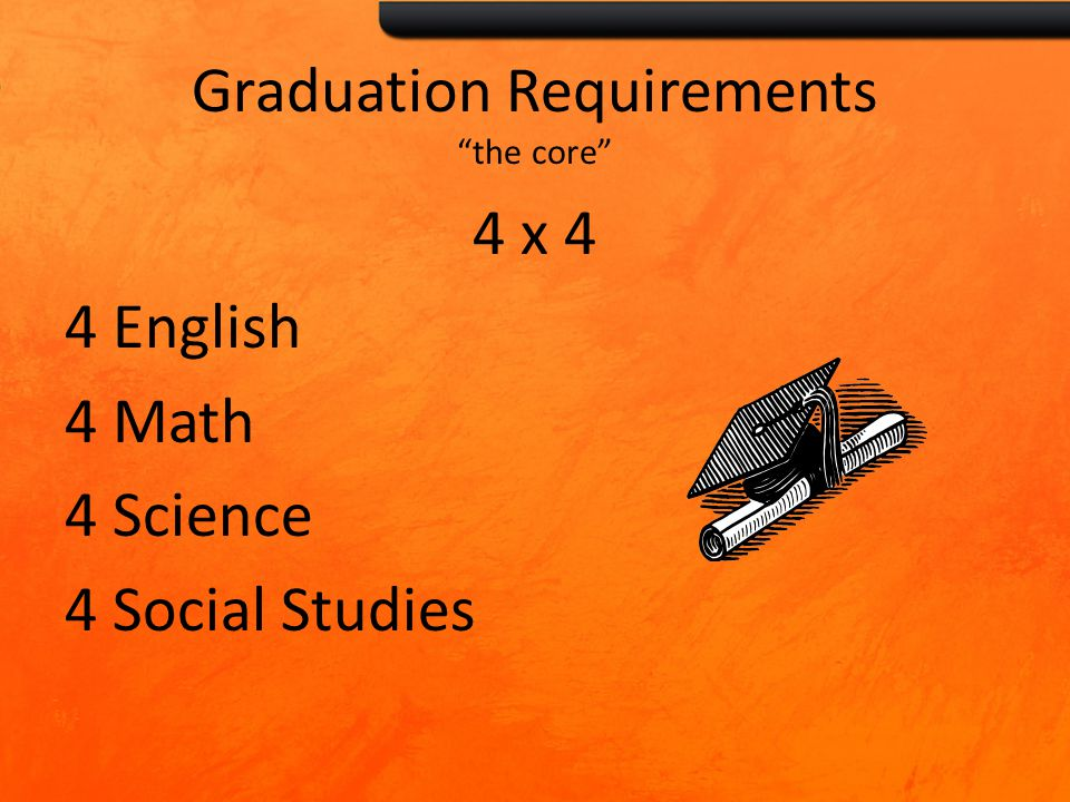 Graduation Requirements the core 4 x 4 4 English 4 Math 4 Science 4 Social Studies