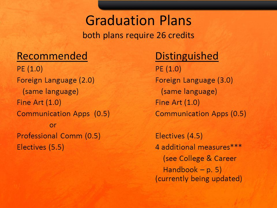 Graduation Plans both plans require 26 credits RecommendedDistinguished PE (1.0) Foreign Language (2.0)Foreign Language (3.0) (same language)Fine Art (1.0) Communication Apps (0.5)Communication Apps (0.5) or Professional Comm (0.5) Electives (4.5) Electives (5.5) 4 additional measures*** (see College & Career Handbook – p.