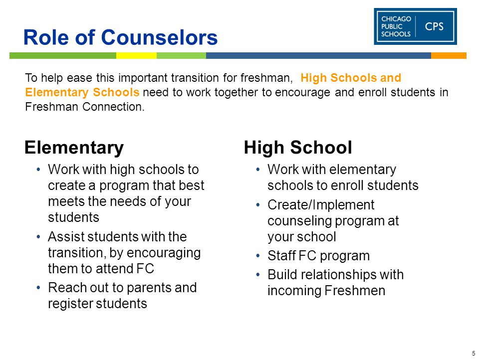 6 Sample Counseling Programs Schools and Areas have autonomy over the Counseling Program.