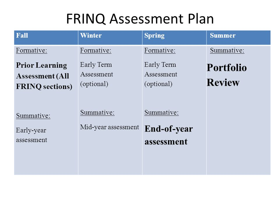 FRINQ Assessment Plan FallWinterSpring Summer Formative: Prior Learning Assessment (All FRINQ sections) Summative: Early-year assessment Formative: Early Term Assessment (optional) Summative: Mid-year assessment Formative: Early Term Assessment (optional) Summative: End-of-year assessment Summative: Portfolio Review