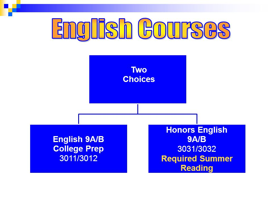 Two Choices English 9A/B College Prep 3011/3012 Honors English 9A/B 3031/3032 Required Summer Reading