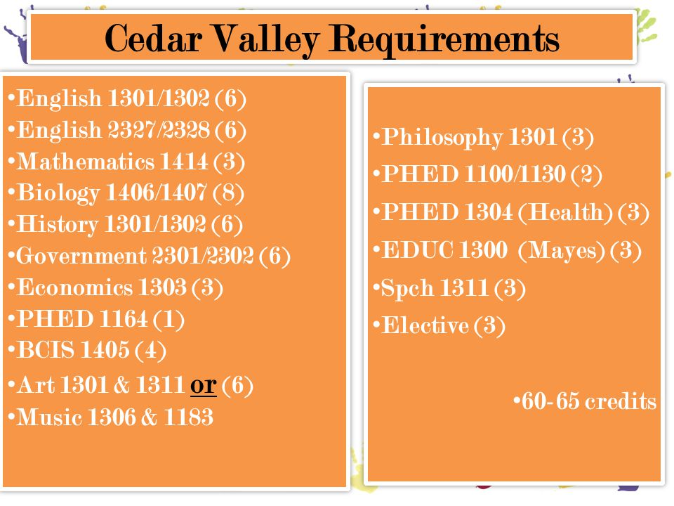 Cedar Valley Requirements English 1301/1302 (6) English 2327/2328 (6) Mathematics 1414 (3) Biology 1406/1407 (8) History 1301/1302 (6) Government 2301