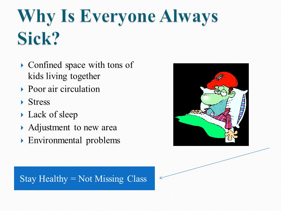 Stay Healthy = Not Missing Class  Confined space with tons of kids living together  Poor air circulation  Stress  Lack of sleep  Adjustment to new area  Environmental problems