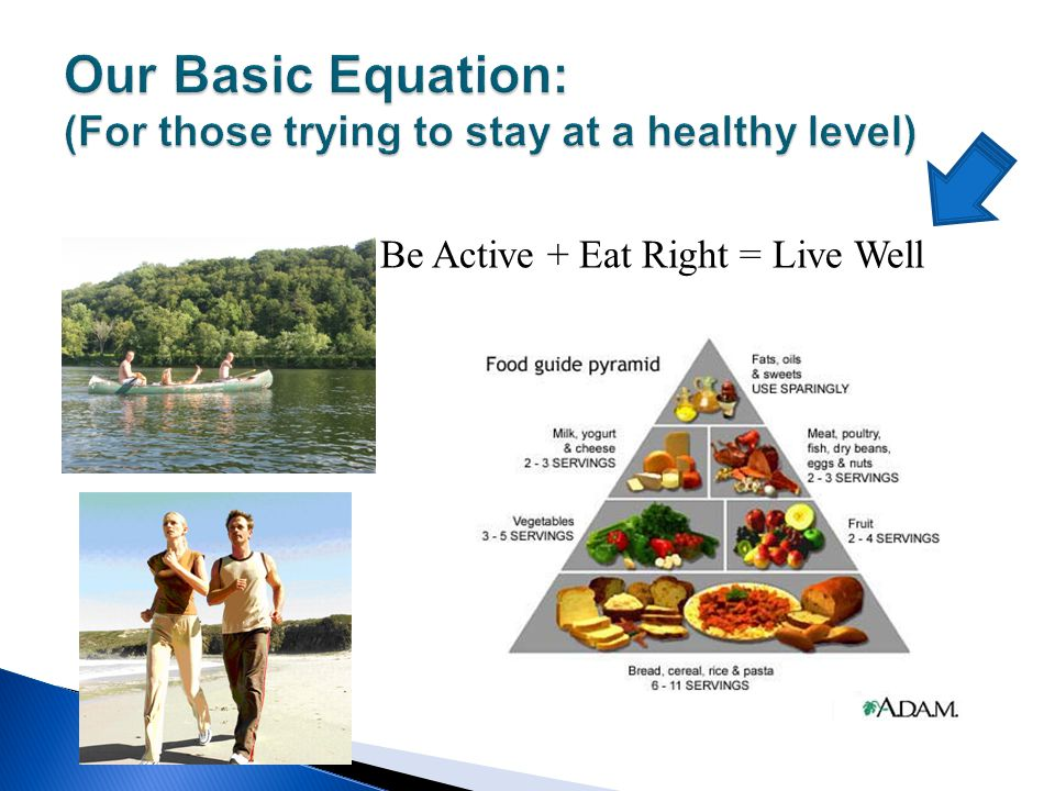 Be Active + Eat Right = Live Well