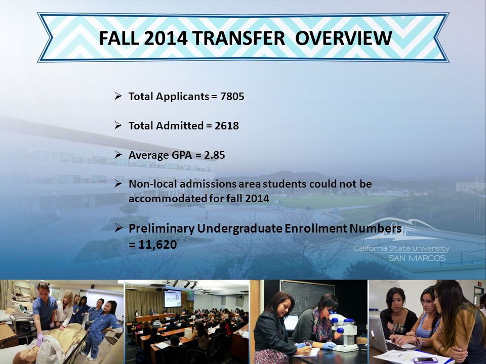 FALL 2015 APPLICANT OVERIEW TRANSFER AND FRESHMAN  Acceptance email notifications will begin in December for LAA and February or later for Non-LAA  Additional CSU impaction criteria will be utilized for all non-local admissions area applicants, including higher GPA and eligibility index More info at www.csusm.edu/admissions, select impaction information. www.csusm.edu/admissions