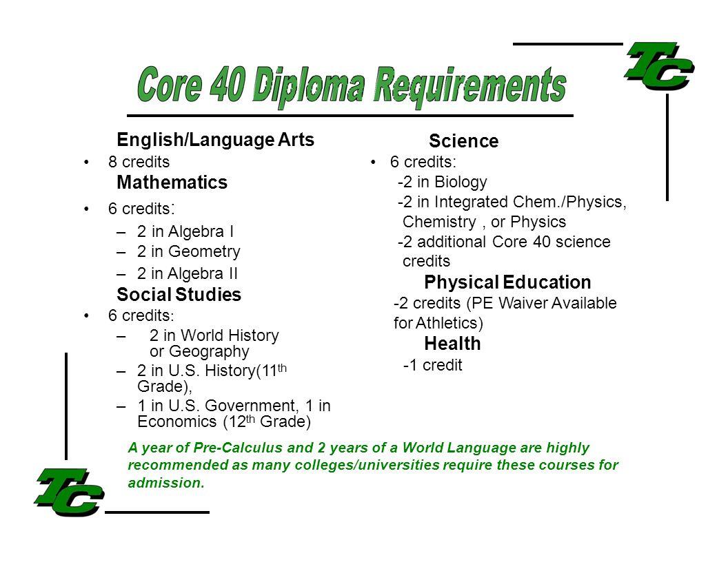 English/Language Arts 8 credits Mathematics 6 credits : –2 in Algebra I –2 in Geometry –2 in Algebra II Social Studies 6 credits : –2 in World History or Geography –2 in U.S.