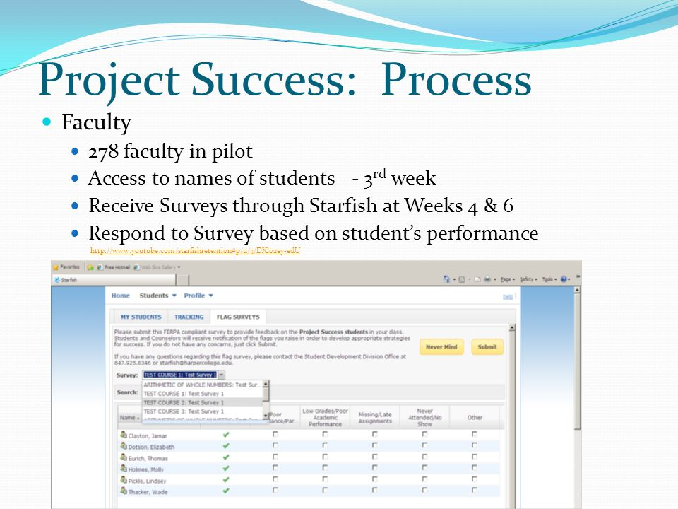 Project Success: Results 278 faculty had one or more of the 335 pilot students in their classes 191 (69%) of the faculty in the pilot completed the survey 189 (56%) of the pilot students were flagged for concerns 145 (77%) of flagged students met with their counselor