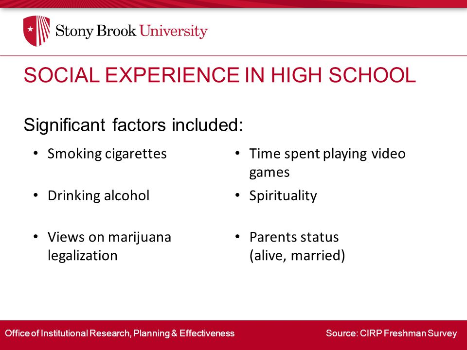Office of Institutional Research, Planning & Effectiveness Source: CIRP Freshman Survey Significant factors included: SOCIAL EXPERIENCE IN HIGH SCHOOL Smoking cigarettes Time spent playing video games Drinking alcohol Spirituality Views on marijuana legalization Parents status (alive, married)