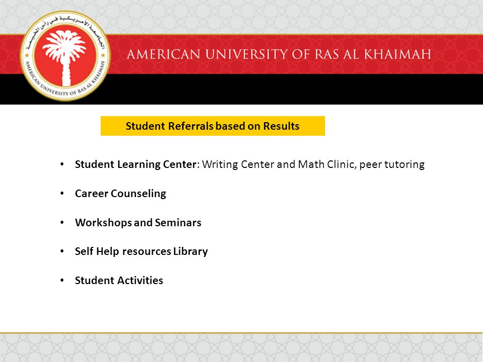Student Referrals based on Results Student Learning Center: Writing Center and Math Clinic, peer tutoring Career Counseling Workshops and Seminars Self Help resources Library Student Activities