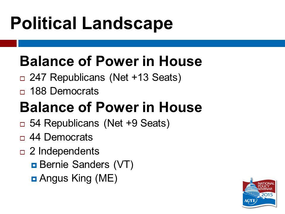 Political Landscape Balance of Power in House  247 Republicans (Net +13 Seats)  188 Democrats Balance of Power in House  54 Republicans (Net +9 Seats)  44 Democrats  2 Independents  Bernie Sanders (VT)  Angus King (ME)