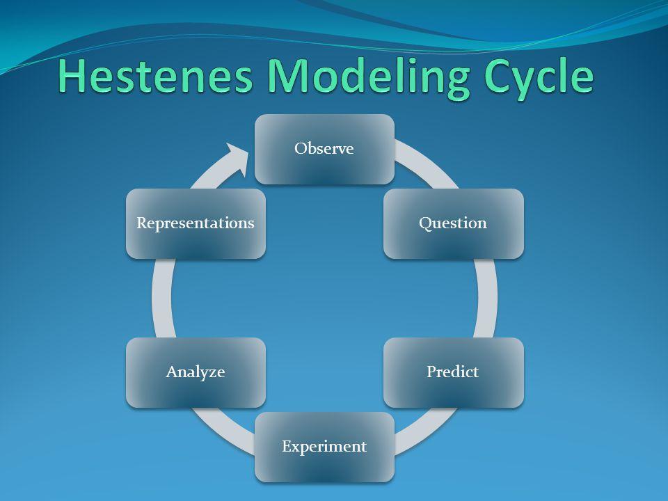 ObserveQuestionPredictExperimentAnalyzeRepresentations
