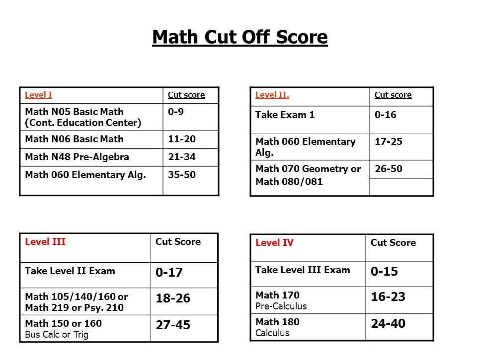 Math Cut Off Score Level IIICut Score Take Level II Exam 0-17 Math 105/140/160 or Math 219 or Psy.