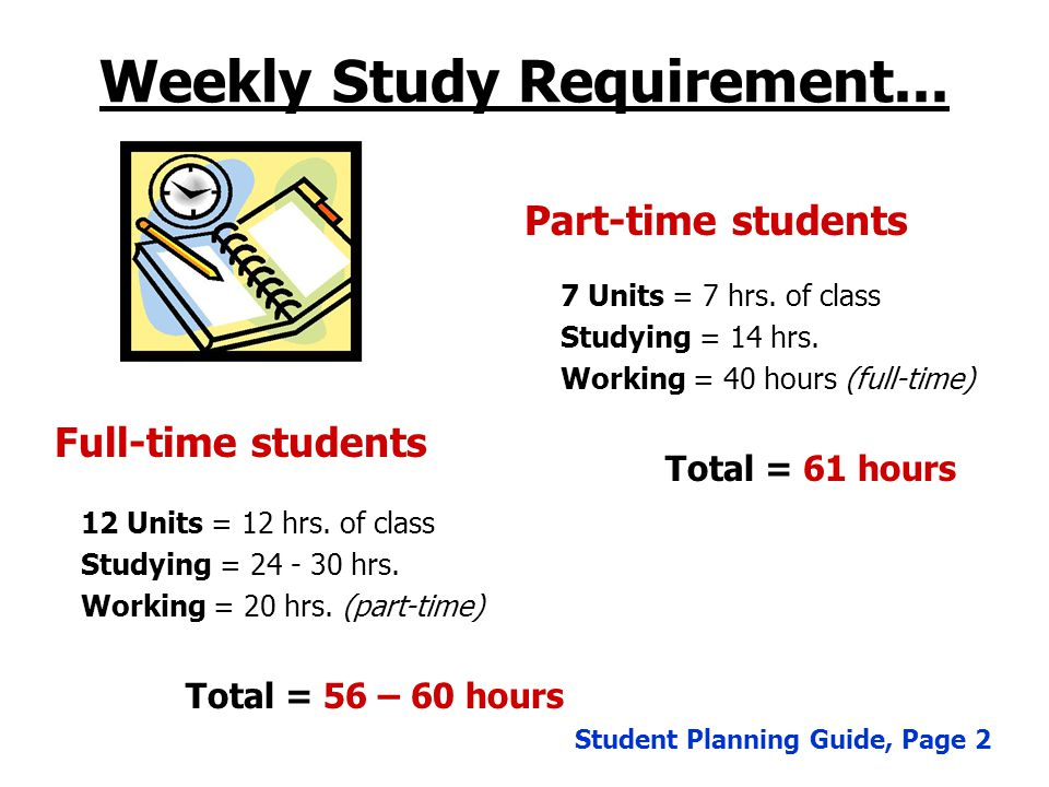 Weekly Study Requirement... 12 Units = 12 hrs. of class Studying = 24 - 30 hrs.