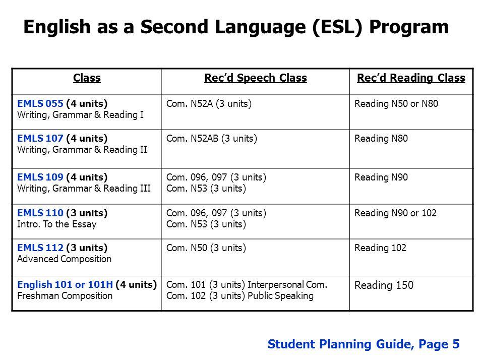 English as a Second Language (ESL) Program ClassRec'd Speech ClassRec'd Reading Class EMLS 055 (4 units) Writing, Grammar & Reading I Com.