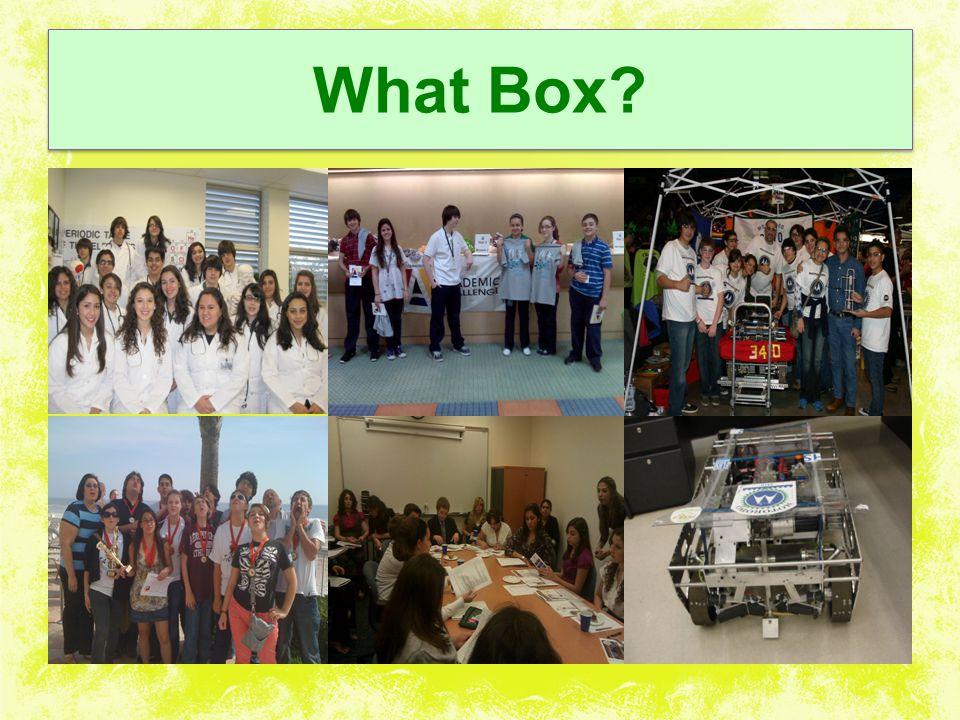 What Box?
