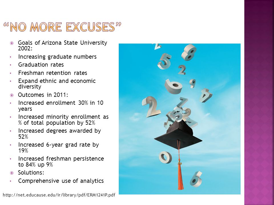  Goals of Arizona State University 2002: Increasing graduate numbers Graduation rates Freshman retention rates Expand ethnic and economic diversity  Outcomes in 2011: Increased enrollment 30% in 10 years Increased minority enrollment as % of total population by 52% Increased degrees awarded by 52% Increased 6-year grad rate by 19% Increased freshman persistence to 84% up 9%  Solutions: Comprehensive use of analytics http://net.educause.edu/ir/library/pdf/ERM1241P.pdf