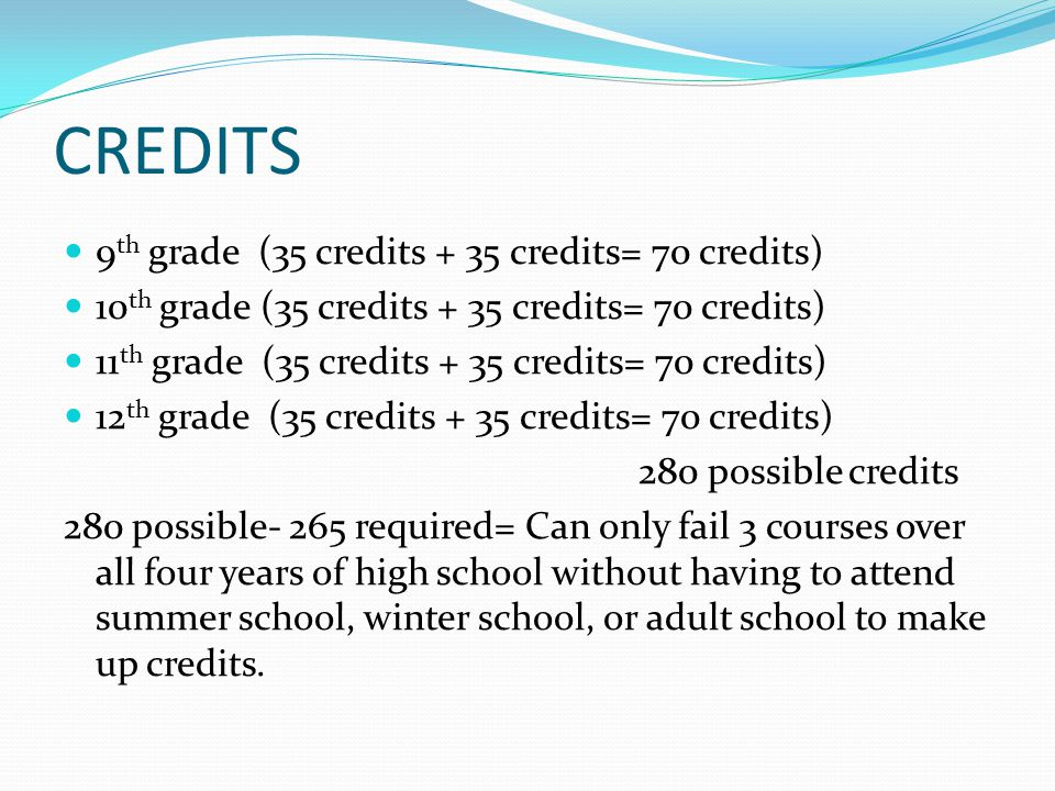CREDITS 9 th grade (35 credits + 35 credits= 70 credits) 10 th grade (35 credits + 35 credits= 70 credits) 11 th grade (35 credits + 35 credits= 70 credits) 12 th grade (35 credits + 35 credits= 70 credits) 280 possible credits 280 possible- 265 required= Can only fail 3 courses over all four years of high school without having to attend summer school, winter school, or adult school to make up credits.