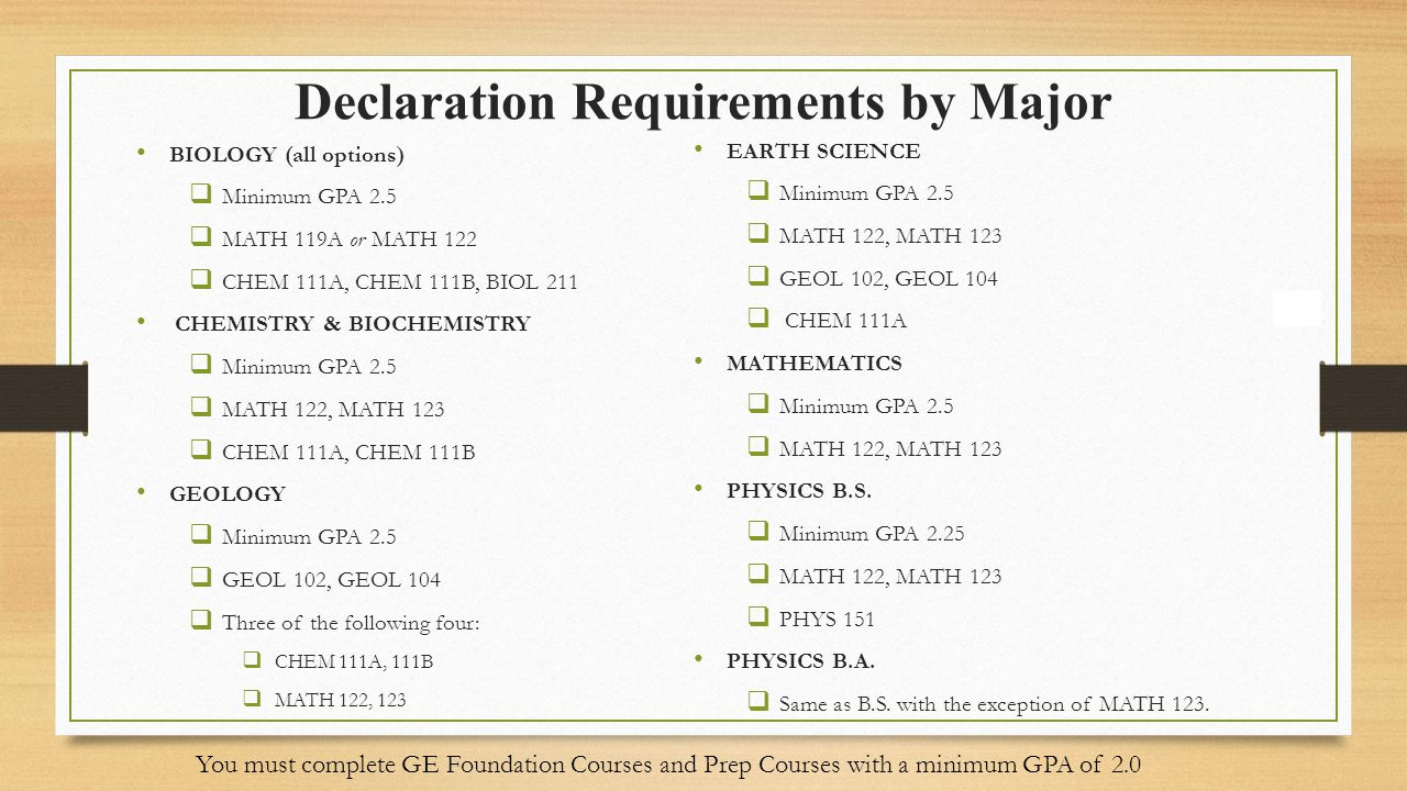 Check grades for accuracy, and correct course enrollment Academic Requirements Report Check grades for accuracy, and correct course enrollment