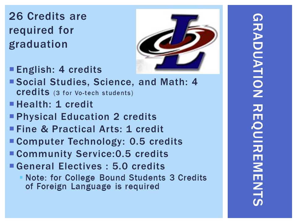 26 Credits are required for graduation  English: 4 credits  Social Studies, Science, and Math: 4 credits (3 for Vo-tech students)  Health: 1 credit  Physical Education 2 credits  Fine & Practical Arts: 1 credit  Computer Technology: 0.5 credits  Community Service:0.5 credits  General Electives : 5.0 credits  Note: for College Bound Students 3 Credits of Foreign Language is required GRADUATION REQUIREMENTS