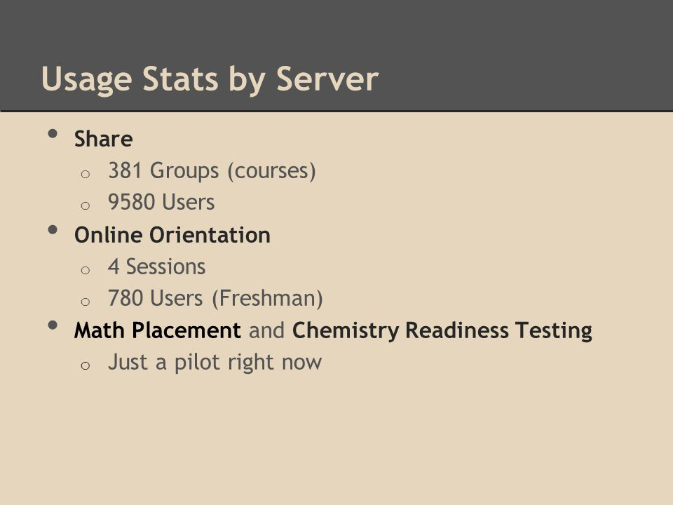 Usage Stats by Server Share o 381 Groups (courses) o 9580 Users Online Orientation o 4 Sessions o 780 Users (Freshman) Math Placement and Chemistry Re