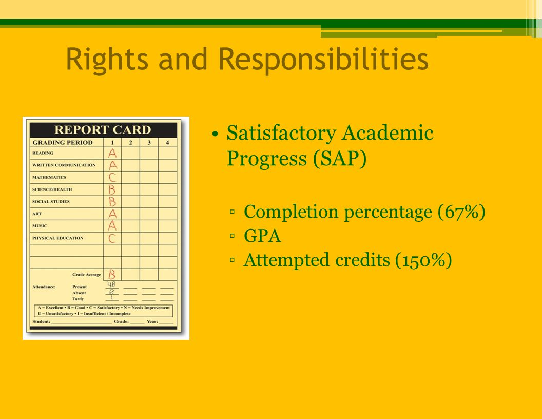 Rights and Responsibilities Satisfactory Academic Progress (SAP) ▫Completion percentage (67%) ▫GPA ▫Attempted credits (150%)