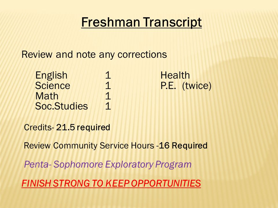 Review and note any corrections English1Health Science1P.E.
