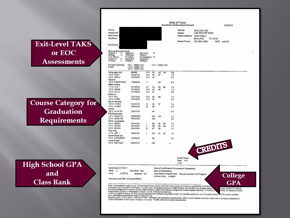 High School GPA and Class Rank Exit-Level TAKS or EOC Assessments Course Category for Graduation Requirements College GPA