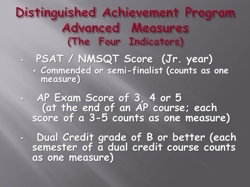 PSAT / NMSQT Score (Jr. year) PSAT / NMSQT Score (Jr.