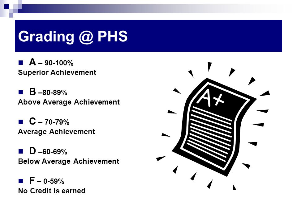 Grading @ PHS A – 90-100% Superior Achievement B –80-89% Above Average Achievement C – 70-79% Average Achievement D –60-69% Below Average Achievement F – 0-59% No Credit is earned