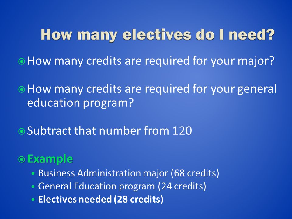  How many credits are required for your major.