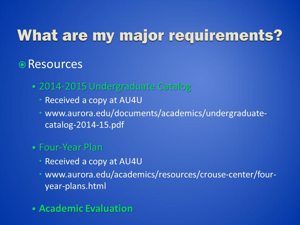  Resources 2014-2015 Undergraduate Catalog 2014-2015 Undergraduate Catalog  Received a copy at AU4U  www.aurora.edu/documents/academics/undergradua
